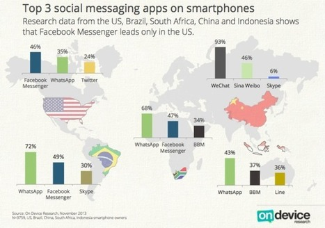 Global Mobile Android/iOS Messaging App Map Dominated By ... | Mobile Applications Development | Scoop.it