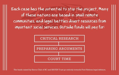 Pull Together | Supporting First Nations legal challenges against Northern Gateway | Permaculture Design | Scoop.it