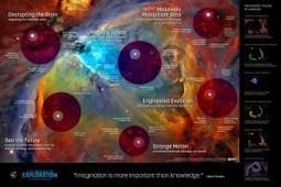 L2: A Think Tank for Digital Innovation » A Multiverse of Exploration ... | Digital Teesside | Scoop.it