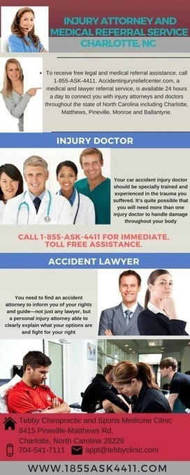 Injury Attorneys and Doctors in Charlotte,NC | Chiropractic Care | Scoop.it