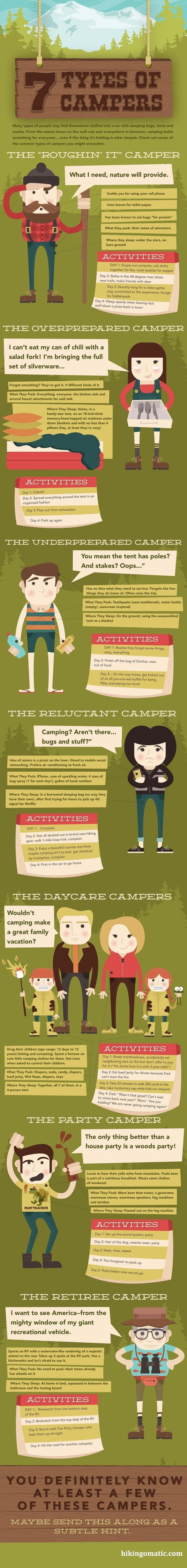 7 Types Of Campers: What's your type? - hikingomatic.com | campers | Scoop.it