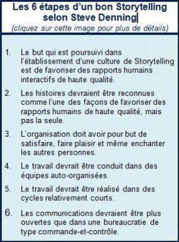 les 7 typologies du storytelling selon Sébastien Durand | management et ressources humaines | Scoop.it