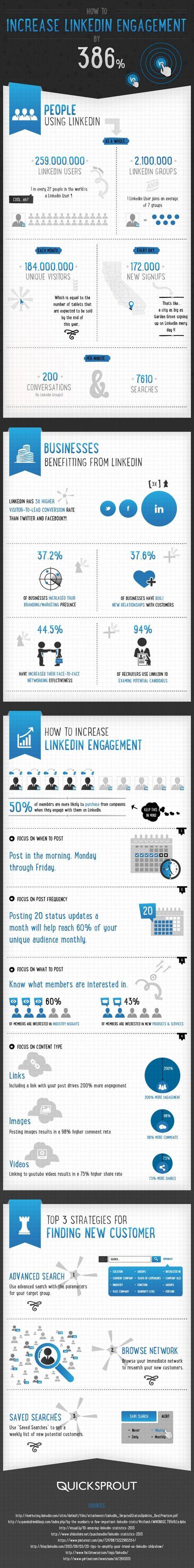 ENGAGEMENT on LinkedIn [INFOGRAPHIC]   Social Media e Innovación Tecnológica   Scoop.it