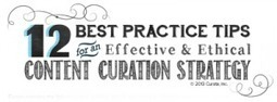 4 Best Practices for Ethical Content Curation – Part 2 of Content Marketing Done Right - Curata Blog | Content Curation | Scoop.it
