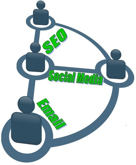 SEO, Email Marketing and Social Media: Finding the Right Balance | Online Marketing | Scoop.it