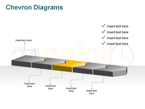 Free Download Chevron Arrow Process Diagram - Editable PPT | Energy Efficiency | Scoop.it