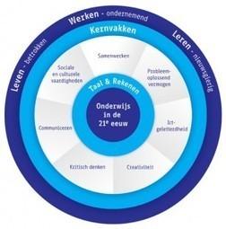 21st Century Skills; onderwijs in de 21e eeuw — Onderwijs Maak Je Samen | Energetic Learning | Scoop.it