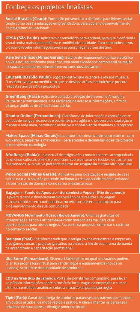 15 finalistas participam da etapa de Incubação do programa Pense Grande. Confira! | Inovação Educacional | Scoop.it