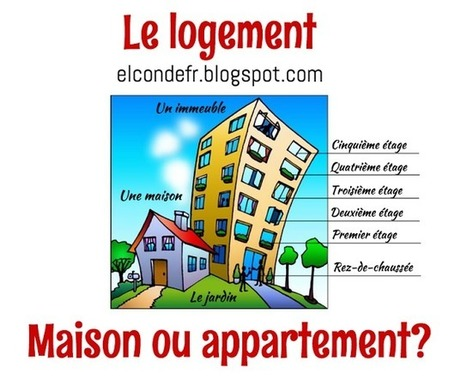 Maison ou appartement fle enfants for Appartement ou maison