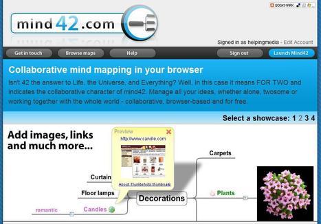 Mind42.com | Social media kitbag | Scoop.it