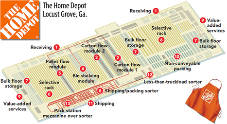 Home Depot's Flexible Picking Processes Achieve Same-Day Order ...
