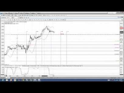 Nadex Binary Options Trading Signals Recap for 2 14 2014 | Crazy weight lost thing that really works. | Scoop.it