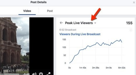 How to Increase Your Facebook Live Video Reach | MarketingHits | Scoop.it