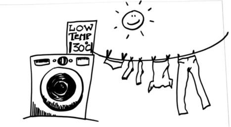 5 pasos para ir a la moda, ser sostenible y ahorrar dinero. | consum sostenible | Scoop.it