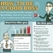 Infographie : Êtes-vous un bon patron ? | Femmes entrepreneurs | Scoop.it