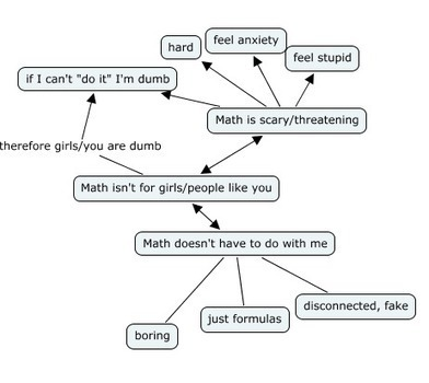 the Max Ray Blog   Digital Technologies and Mathematics   Scoop.it