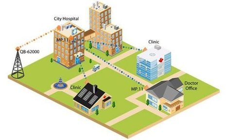 "Proxim Wireless - ""Scale"" a Regional Medical Specialist | Wireless Video Surveillance | Scoop.it"