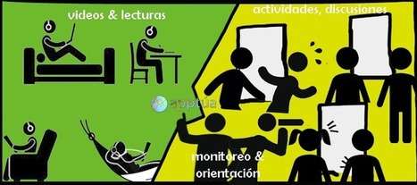 Flipped Classroom integrando Aprendizaje Activo | Universidad 3.0 | Scoop.it