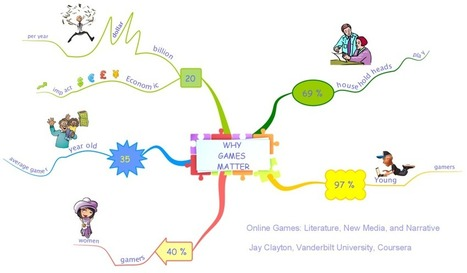 Tutorial: Transform your mindmap to video using iMindMap | Cartes mentales | Scoop.it