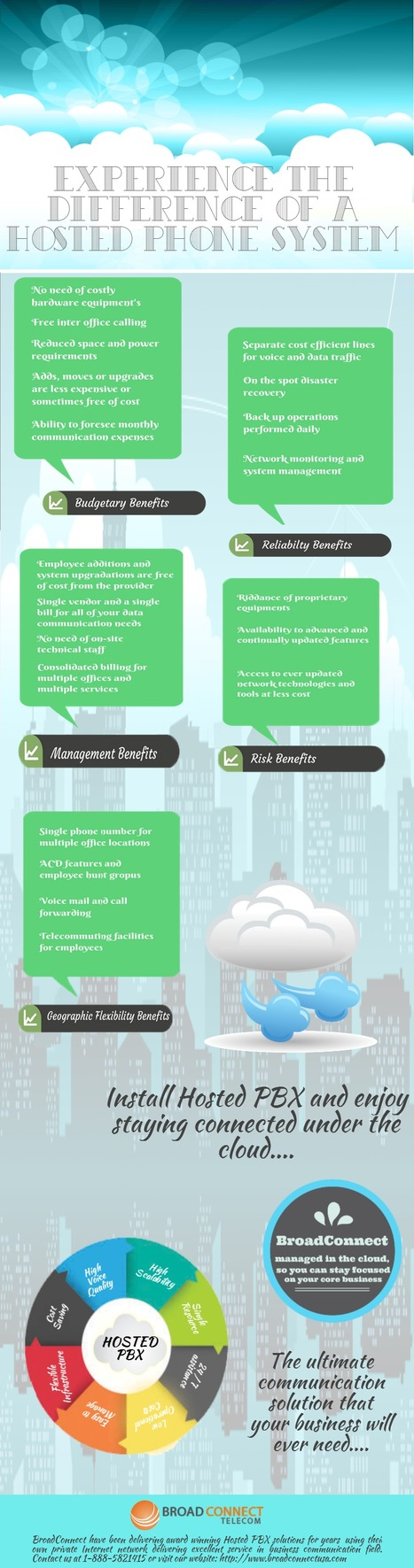 Blog - Broadconnect Telecom USA: Infographics : Experience the Difference of a Hosted Phone System   Cloud PBX   Scoop.it