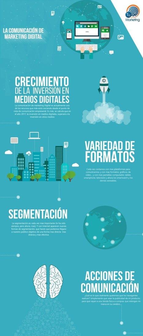 La comunicación de Marketing Digital #infografia #infographic #marketing | comunicologos | Scoop.it