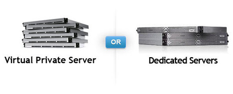 VPS-Or-Dedicated-Hosting--What-Suits-Your-Website-Best-? | Dedicated Server Hosting | Scoop.it