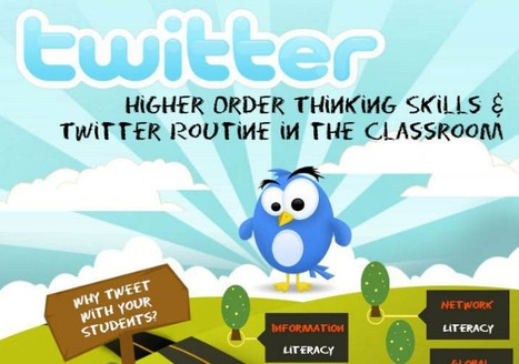 Twitter Aligned with Blooms' Taxonomy: A Must Have Poster for Your Class ~ Educational Technology and Mobile Learning | Instructional Technology | Scoop.it