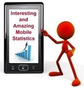 Interesting and Amazing Mobile Statistics | Mobile Ready Team | Allround Social Media Marketing | Scoop.it