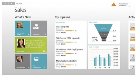 Microsoft CRM apps for iPad, Windows 8 on track for fall 2013 | ZDNet | Microsoft CRM | Scoop.it