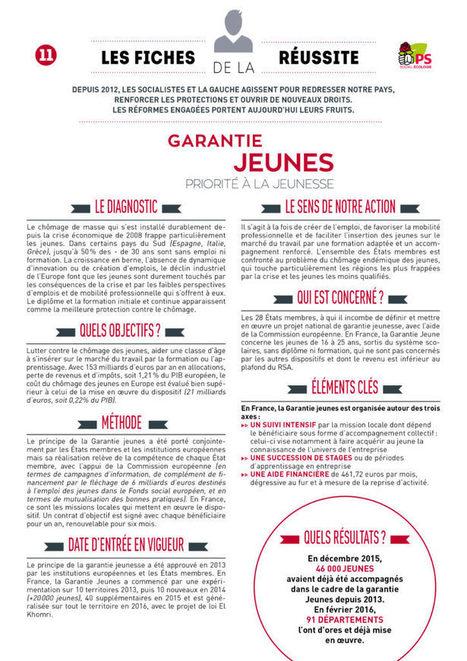Fiche de la réussite n°11 : Garantie Jeunes - Parti socialiste | Culture Mission Locale | Scoop.it