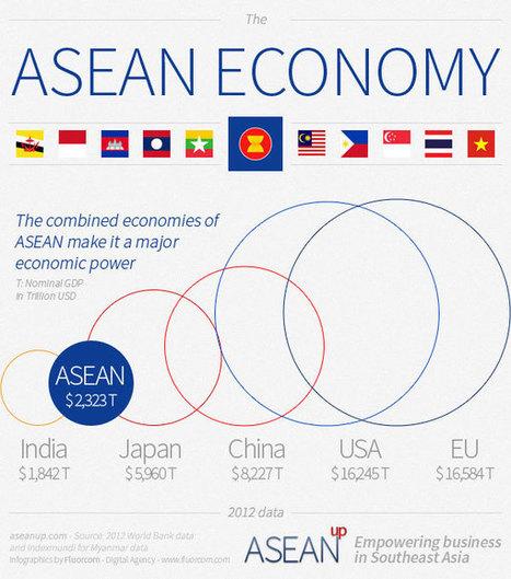 Women's Forum Mtanmar ASEAN 2014 - A Single Market for Southeast Asia, A Singular Opportunity for Myanmar   Women empowerment   Scoop.it