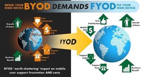BYOD : Bring Your Own Disaster   Informatique dans les Nuages  [Cloud Computing]   Scoop.it