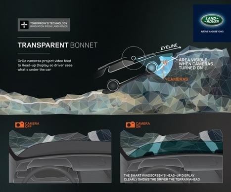 Land Rover dévoile une technologie qui rend le capot invisible   Actinnovation©   Techno College   Scoop.it