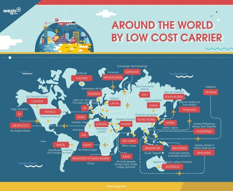 Around the world by low-cost carrier @NokAirlines @vietjetair @TigerairSG @Jetstar_Japan | ALBERTO CORRERA - QUADRI E DIRIGENTI TURISMO IN ITALIA | Scoop.it