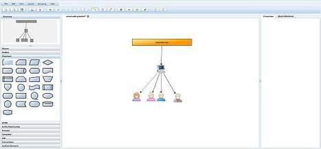 Graphity – sencillo editor de diagramas | Escola Montbui CS TAC | Scoop.it