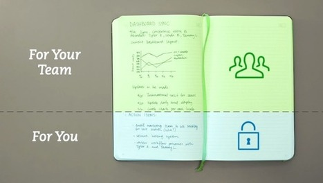 Evernote And Moleskine Team Up To Create Smart Business Notebook | Daily Magazine | Scoop.it