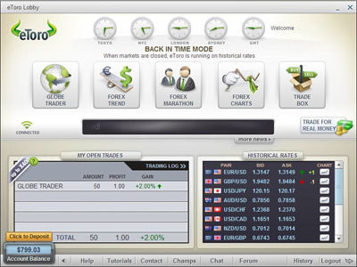 Join with me at eToro and get your $50   1   Scoop.it