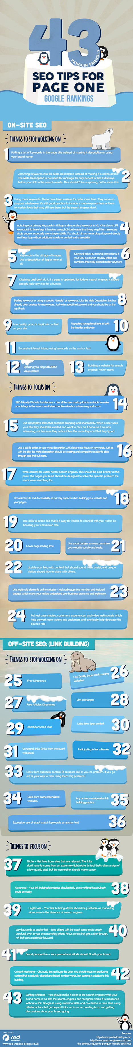 43 Penguin Friendly SEO Tips for Page One Google Rankings | Marketing | Scoop.it