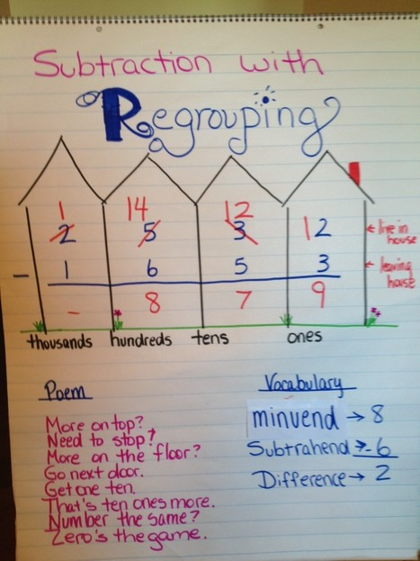 Who are the people in your neighborhood? . . . | Subtracting with Regrouping | Scoop.it