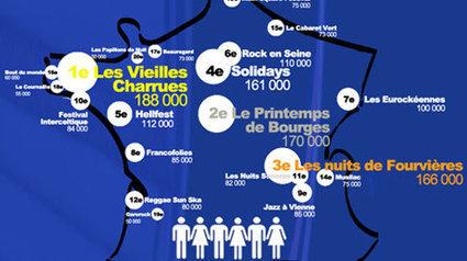 Les festivals musicaux français et les réseaux sociaux… | Musique sociale | Scoop.it