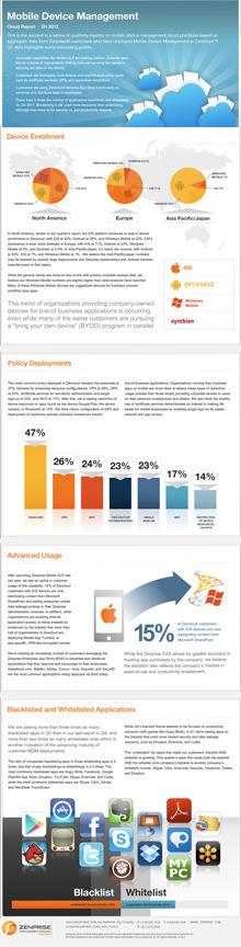 Mobile Device Management Cloud Report - Q1 2012 | Mobile | Scoop.it