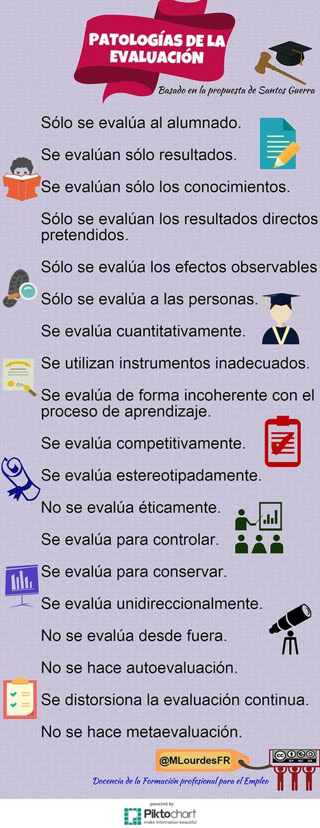 EVALUACIÓN - Magazine INED21 | Tecnologías y Educación | Scoop.it