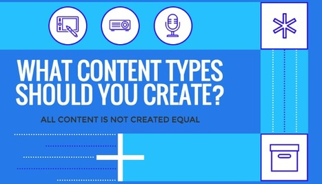 What Types of Content Should You Create? [Infographic] | The Twinkie Awards | Scoop.it