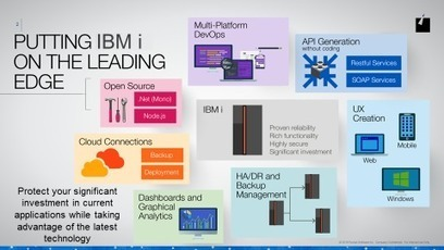 Your IBM i system: your best bet for the future | The Rocket Software Blog | News and tricks for IBMi - Power-i - Iseries - AS400 | Scoop.it