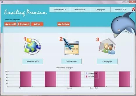 Logiciel emailing gratuit pour la gestion de vos envois | emailings solutions | Scoop.it
