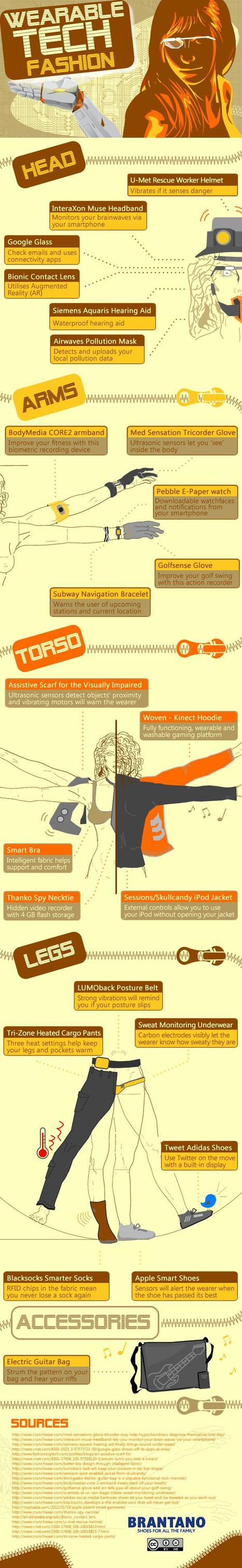 Wearable Tech Fashion: What Would You Try On? #INFOGRAPHIC | Technology and Risks | Scoop.it