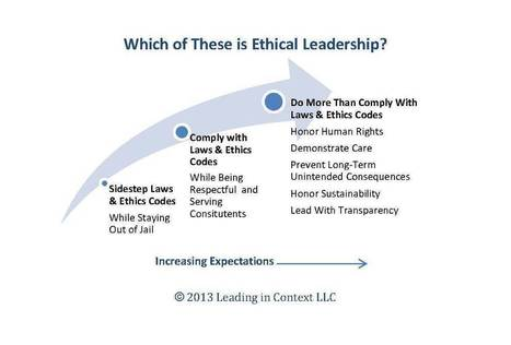 What is Ethical Leadership? | Mediocre Me | Scoop.it