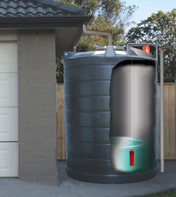 How Rainwater Tanks Can Impact Your Opportunities for Water Conservation | Complete Tanks and Pumps | Scoop.it