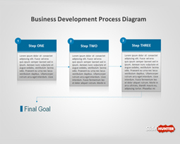 Free Business Development Process PowerPoint Template with Textboxes | ppt | Scoop.it