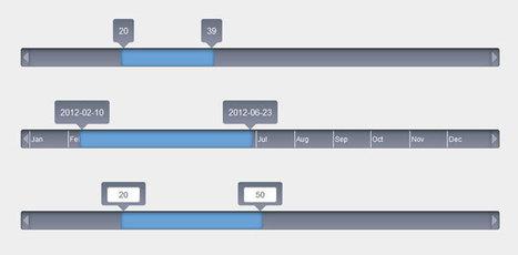 jQRangeSlider: jQuery plugin for range sliders | bootstrap | Scoop.it